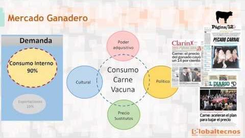 Embedded thumbnail for Diego Ponti, de Globaltecnos